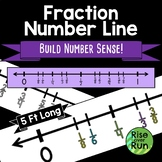 Fraction Number Line to Hang on Wall