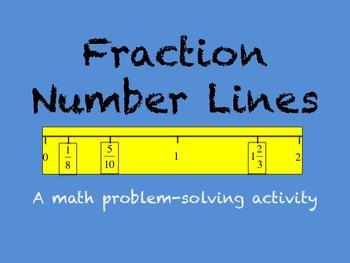 Fraction Number Line Problem-Solving Activity (3.NF.A.2)