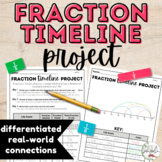 Fraction Number Line Project