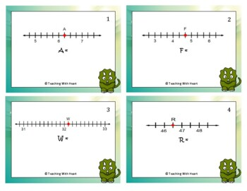 Fraction Number Line Scoot Activity/Task Cards