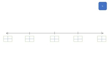 Fraction Number Line & Skip Counting 1/2, 1/4, 1/8