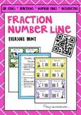 Fraction Number Line Treasure Hunt ACMNA078