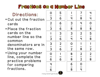 Fraction Number Line and Comparing Fractions