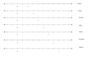 Fraction Number Lines