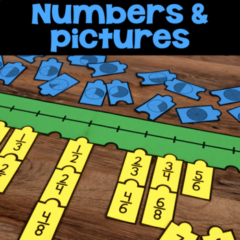 Fraction Number Lines, Visual Models, Equivalent Fraction Number Puzzles