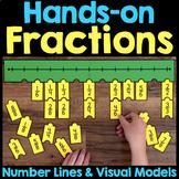 Fraction Number Lines, Visual Models, Equivalent Fraction