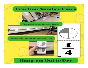 Fraction Number Lines Hang'em Out to Dry