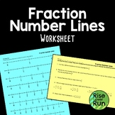 Fraction Number Lines Worksheet, 3.NF.A.2 and 3.NF.A.3