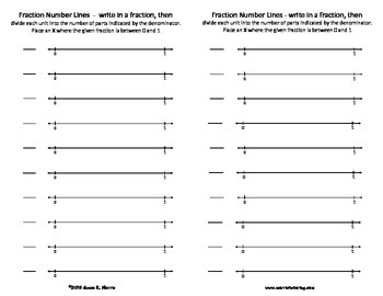 Fraction Number Lines - zero to 1