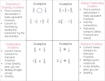 Fraction Operations Fold and Flip