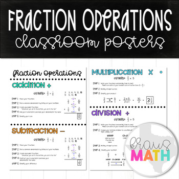 Fraction Operations Steps: Poster (Add, Subtract, Multiply & Divide Fractions)!