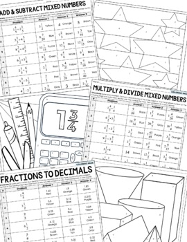 Fraction Operations Coloring Pages Mini Bundle