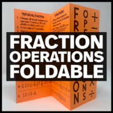Fraction Operations Foldable - Interactive Math Notebook Insert