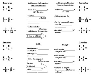 Fraction Operations Foldable- Student Copy