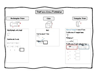 Fraction Operations Mind Map