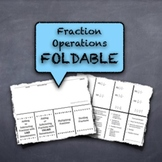 Fraction Operations Paper Foldable Study Guide - Summarize Succinctly!