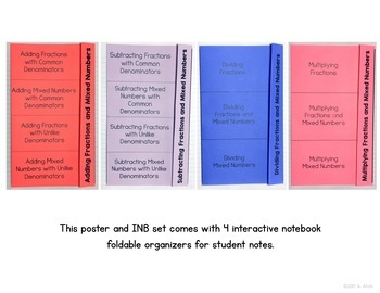 Fraction Operations Posters and Interactive Notebook INB Set