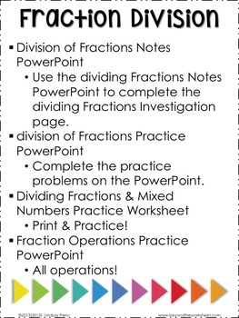 Fraction Operations Notes and PowerPoint Bundle