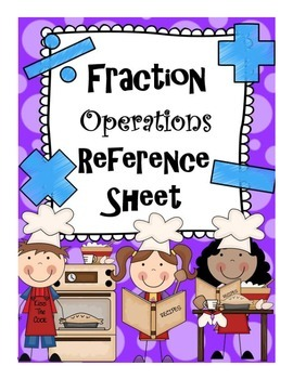 Fraction Operations Reference Sheet