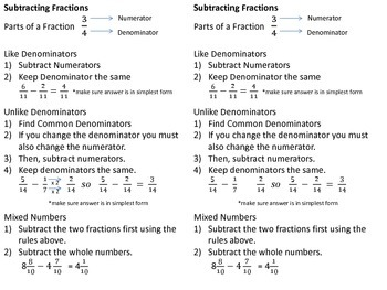 Fraction Operations Rules Sheet