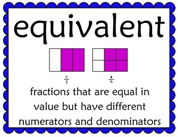 Fraction Operations Unit Vocabulary Word Wall Posters