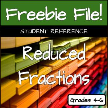 Fraction Reference - Percents & Reduced Fraction Equivalents