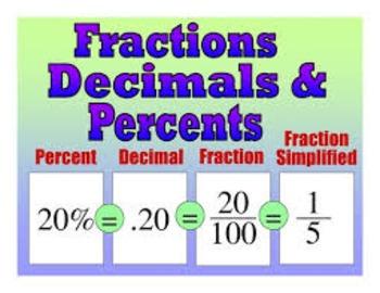 Fraction, Percent, and Decimal Task