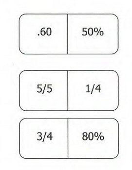 Fraction Percentage Decimal Domino Game