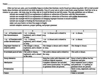 Fraction Performance Assessment