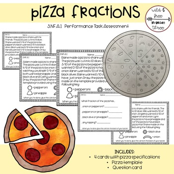 Fraction Pizza Performance Task (3.NF.A.1)