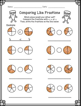 Fraction Pizza Printables and Activities