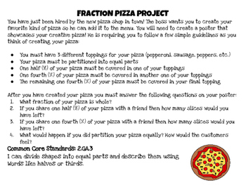 Fraction Pizza Project