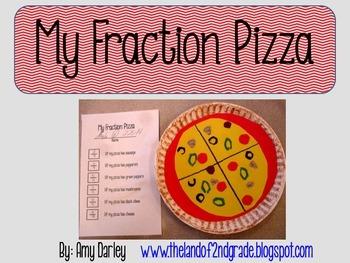 Fraction Pizzas Task