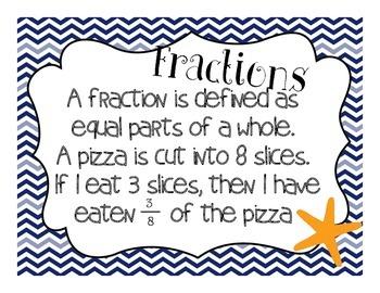 Fraction Poster