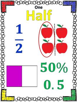 fractionposters percentages decimals and visual fractions tpt. Black Bedroom Furniture Sets. Home Design Ideas