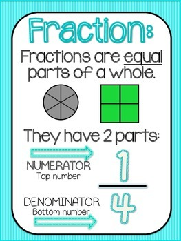 Fraction Poster *FREEBIE*