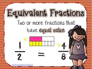 Fraction Poster Pack (Grades 3-5)