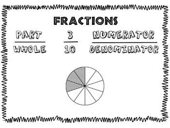 Fraction Poster Set
