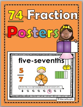 Fractions on a Number Line Posters with Number Line Diagra