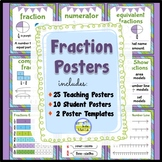 Fraction Posters - Concept and Student Posters