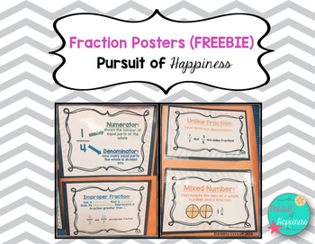 fraction posters freebie by pursuit of happiness tpt. Black Bedroom Furniture Sets. Home Design Ideas