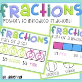Fraction Posters Freebie