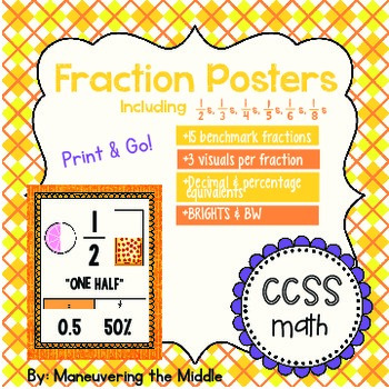 Fraction Posters:  Brights