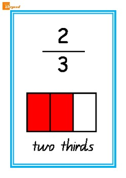 Fraction Posters - display - flashcards