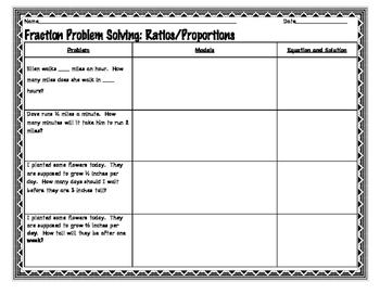 Fraction Problem Solving: Multiplying & Dividing Word Problems