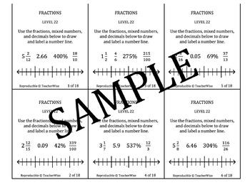Rational Number Problem Solving Task Cards: Level 22 Number line Graphng