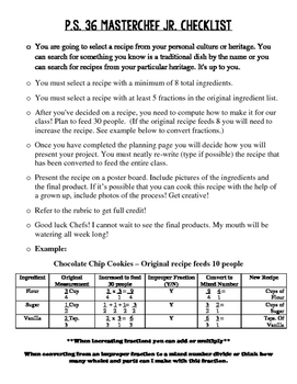 Fraction Project with Rubric - MasterChef Jr.- Project Based Learning