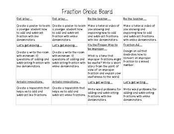 Fraction Projects Choice Board