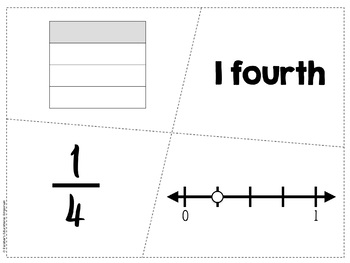 Fraction Puzzles - self correcting