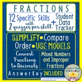 Fraction Quizzes